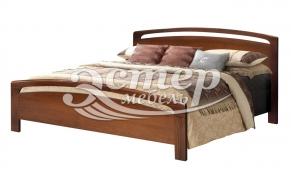 Как не ошибиться в выборе кровати